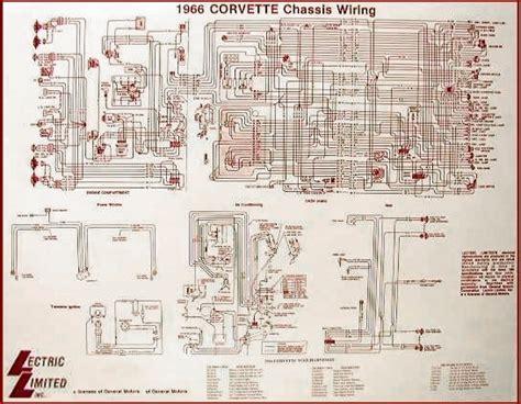 1966 corvette diagram electrical wiring davies corvette