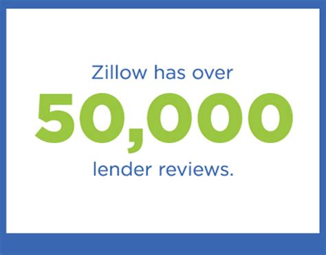 all about mortgage lenders license info reviews zillow