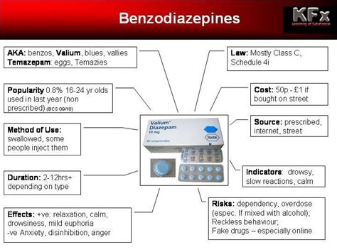 Benzodiazepines Also Search For Benzodiazepines Medfacts Caution Some Images May Be