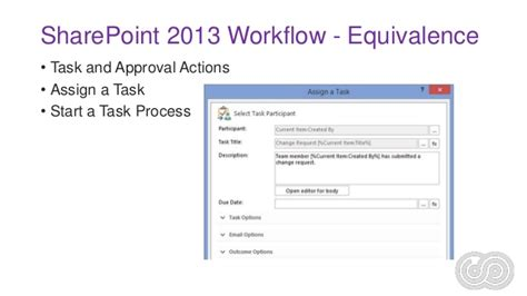 sharepoint 2013 workflow step by step creating sharepoint 2013 workflows