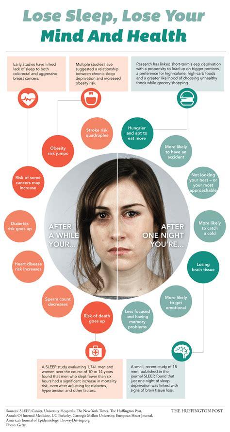 sleep debt how to sleep better and avoid sleep debt