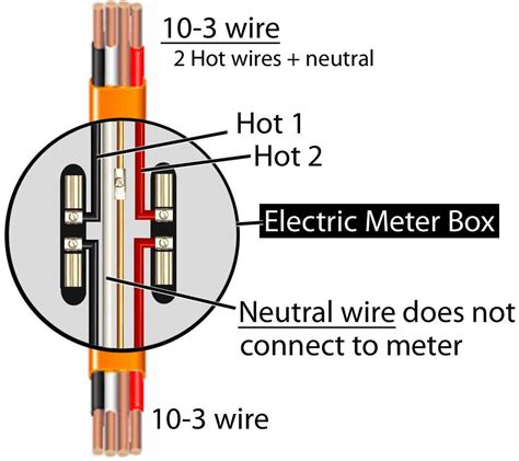 electric meter box wiring diagram efcaviation