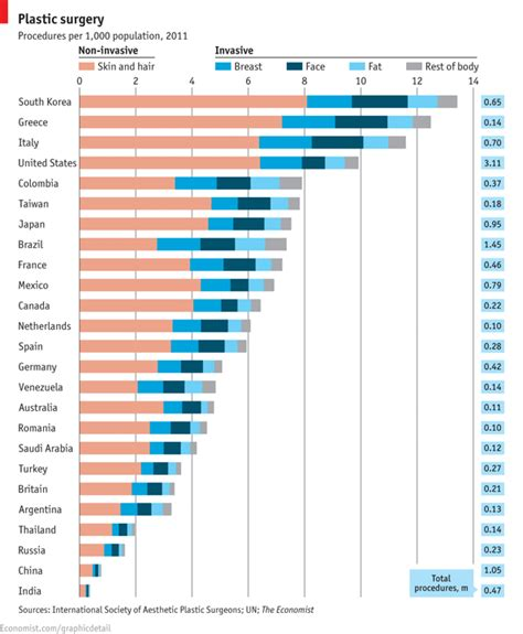Mba Cost Comparison Australia by Plastic Makes Daily Chart