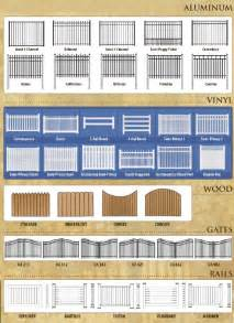 Wooden Patio Cover Designs Screen Enclosure Screen Enclosures Seamless Gutter