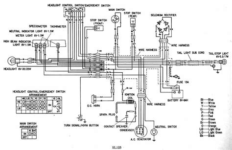 honda xlr 125 r wiring diagram xlr to trs wiring diagram