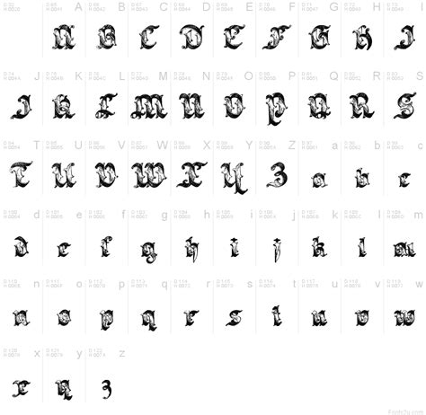 image gallery latin lettering font image gallery latin lettering font