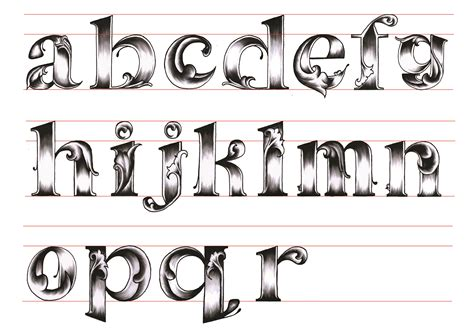 Different font styles alphabet galleryhip com the hippest