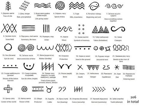 biography text meaning trypillian symbols script details pinterest romania