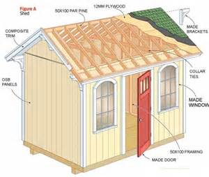 Free Woodworking Plans For Storage Beds by Home Dzine Home Diy Home Dzine Build A Wendy House