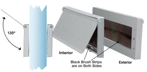Mail Slot Cover Interior by Tools Store Hardware Door Hardware Locks