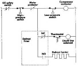 refrigeration refrigeration pump down control