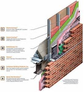 Fieldstone Fireplaces by 17 Best Ideas About Masonry Veneer On Pinterest Brick