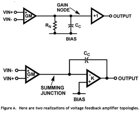 feedback capacitor definition selecting op s edn