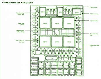 ford expedition xlt fuse box diagram circuit wiring diagrams