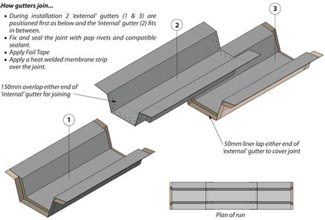 joining gutter sections insulated gutters duggan steel group