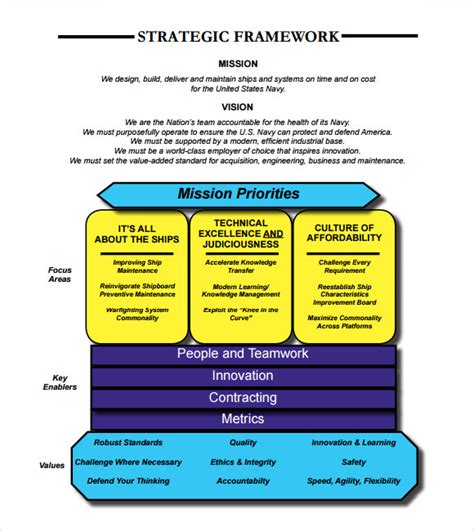 template for business strategic plan 8 strategic business plan templates download free