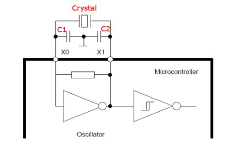 capacitor value for oscillator oscillator capacitor value 28 images lc oscillator circuit how it works ring oscillator in