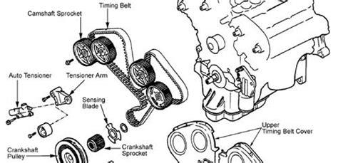 2004 Kia Sorento Timing Belt Timing Belt Removal And Installation Guide 2004 Kia