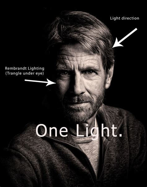 Home Lighting Design Tutorial by Rembrandt Lighting Tuto Rembrandt Lighting Pinterest