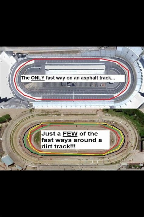 Dirt Track Racing Memes - dirt track racing memes
