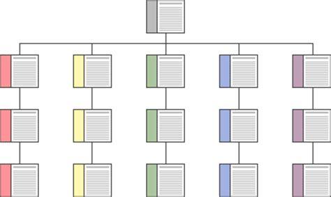 consistent layout web design page design consistency