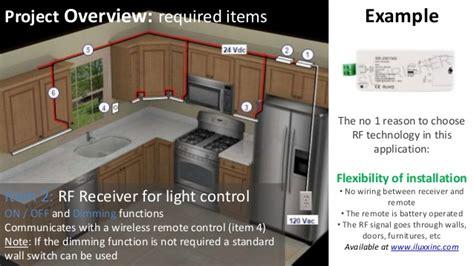 under cabinet dimmer switch under cabinet lighting uc3 series from iluxx