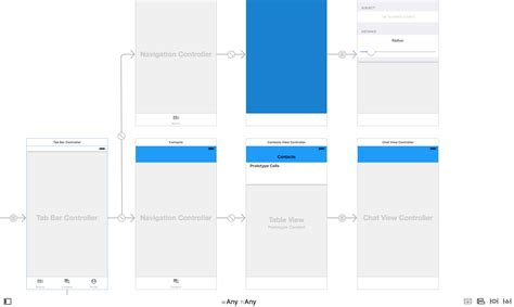 layout uiviewcontroller ios how to contain uiviewcontroller view between