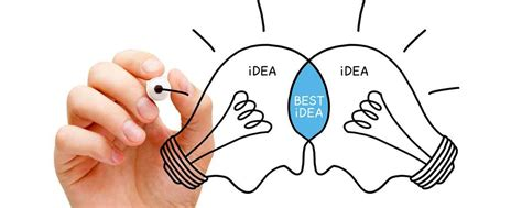 the business idea merit test the startup strategy series 2 how to test your business idea inkjet wholesale