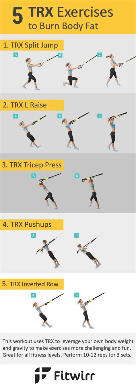 all articles trx training these 5 fat burning trx upper body workouts are great for