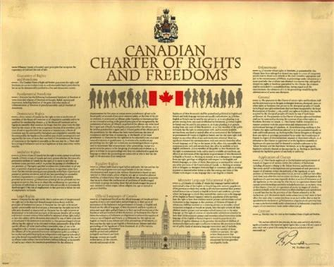 What Is Section 1 Of The Charter by A Challenge For The Redford Government Use Section 33 Of