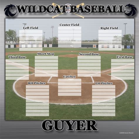 baseball depth chart template baseball depth chart template 2014freerun5