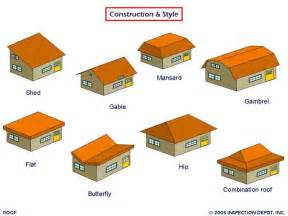 Home Design Roof Styles by Central Ohio Home Inspector Roofs