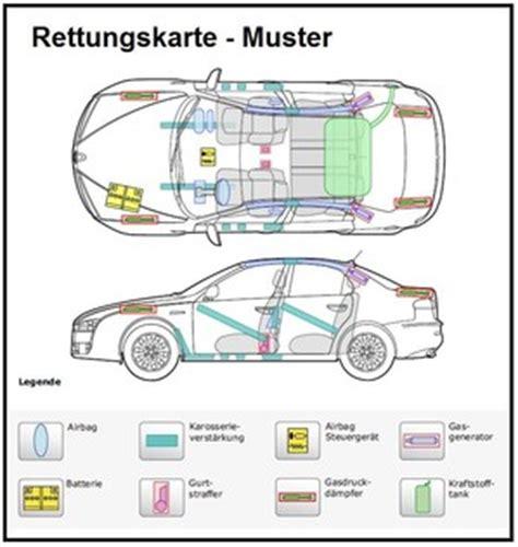 Pkw Rettungskarte Aufkleber by Die Rettungskarte