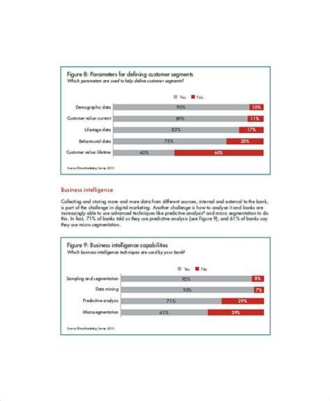 6 digital marketing budget template