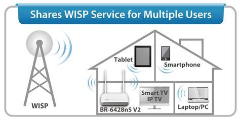 Edimax Br 6428ns V2 N300 Multi Function Wi Fi Router Murah Resmi edimax enrutador inal 225 mbrico n300 enrutador wi fi multifunci 243 n n300 tres herramientas
