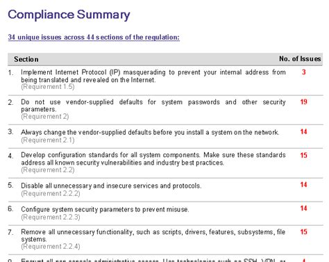 non compliance report sle regulatory compliance reports