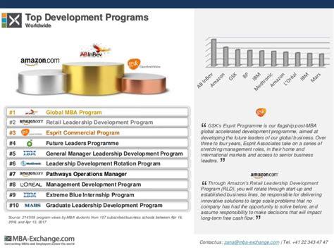 Medtronic Mba Internship Application by 2017 Ranking Of Development Programs