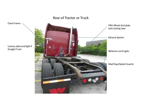 best inspection cdl vehicle inspection checklist best vehicles 2017