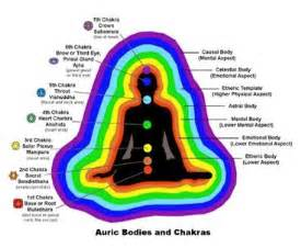 how to find your aura color uk entities aura