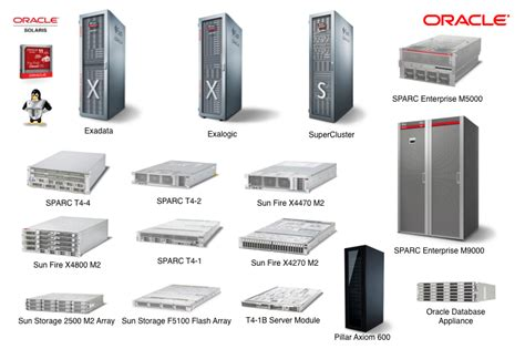 oracle visio stencils oracle servers storage 11 graffletopia