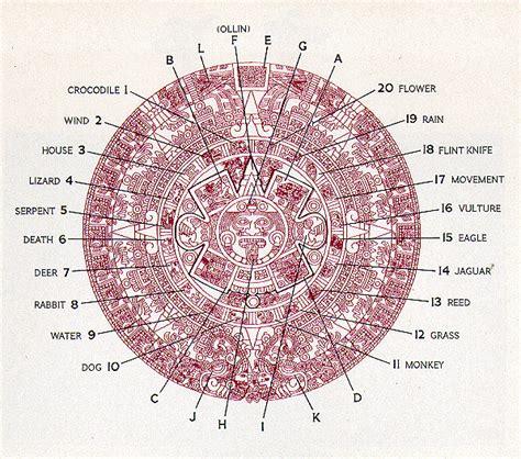 5 Calendar Days Meaning Aztec Calendar