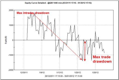 swing trade futures inversione della posizione sul mini petrolio qm algoritmica