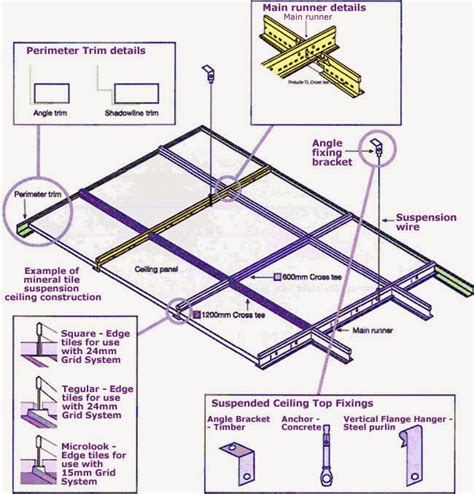 grid layout for drop ceiling awesome suspended ceiling system 8 suspended ceiling grid