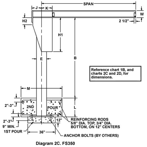 how to insert a ton diagram insert mounted jib cranes sleeve mounted jib cranes