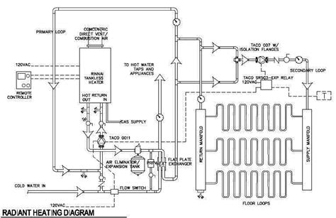 in floor hydronic schematic piping diagram for tankless water heater readingrat net