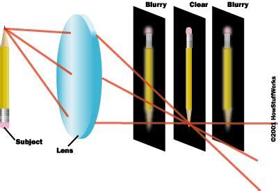 how do light cameras work cameras focus howstuffworks