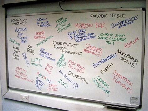 Bank Letter Strathclyde Creative Writing Classes Edinburgh