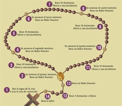 un paso testo el santo rosario jes 250 s salva mi familia