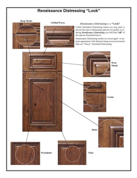 kinds of cabinet wood different kinds of wood for kitchen cabinets kitchen