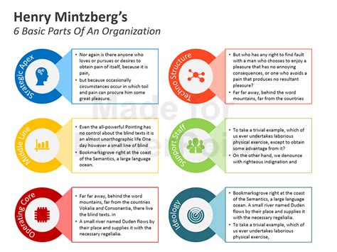 biography structure powerpoint mintzberg model editable ppt template